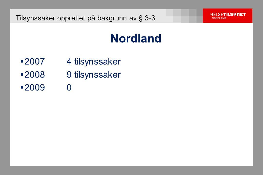 Tilsynssaker opprettet på bakgrunn av § 3-3 Nordland  2007 4 tilsynssaker  20089 tilsynssaker  20090