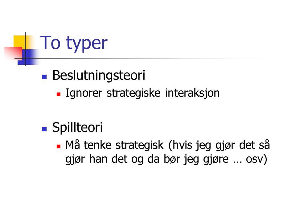 To typer Beslutningsteori Ignorer strategiske interaksjon Spillteori Må tenke strategisk (hvis jeg gjør det så gjør han det og da bør jeg gjøre … osv)