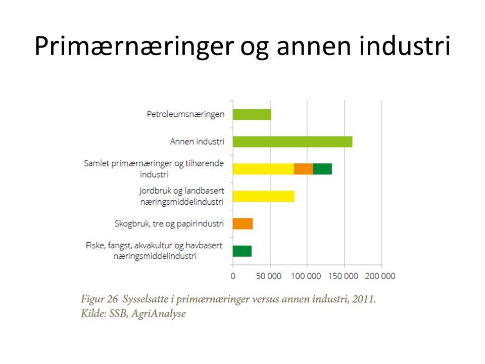 Primærnæringer og annen industri