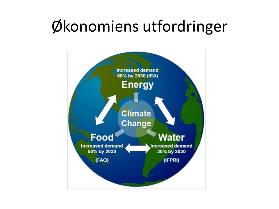 Hva om klima, industri og landbruk er i et skjebnefellesskap.