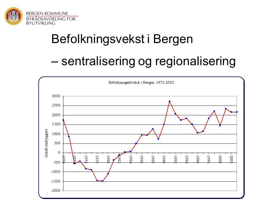Befolkningsvekst i Bergen – sentralisering og regionalisering