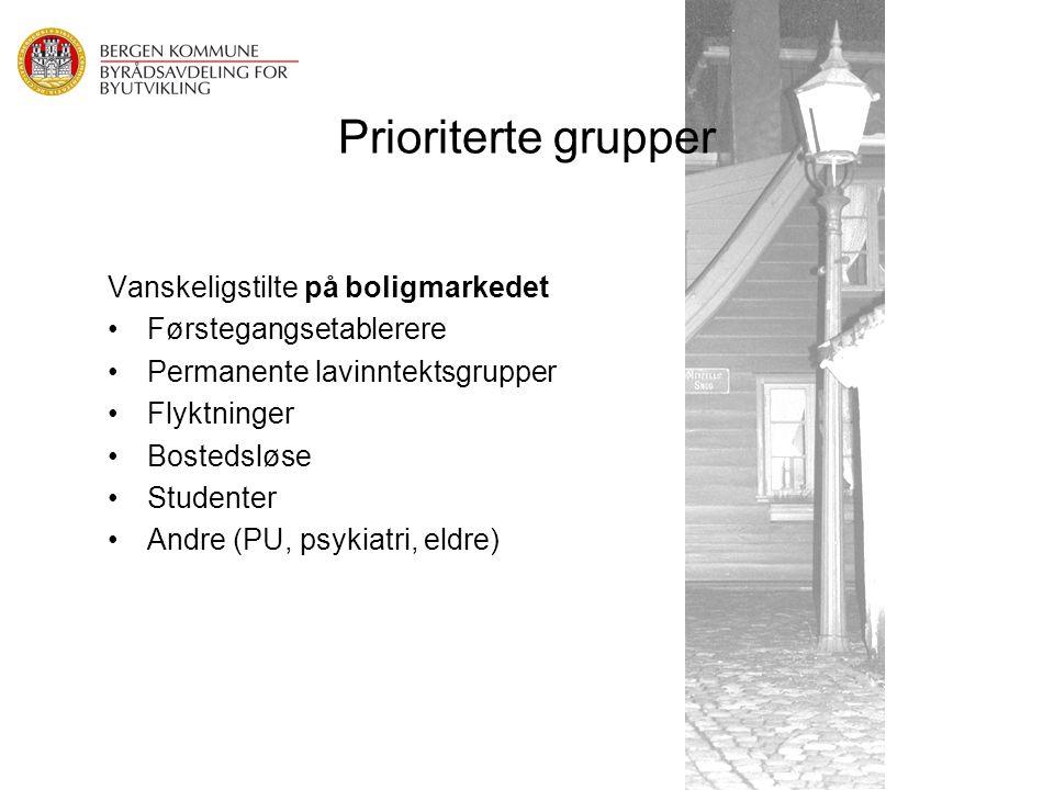 Prioriterte grupper Vanskeligstilte på boligmarkedet Førstegangsetablerere Permanente lavinntektsgrupper Flyktninger Bostedsløse Studenter Andre (PU,