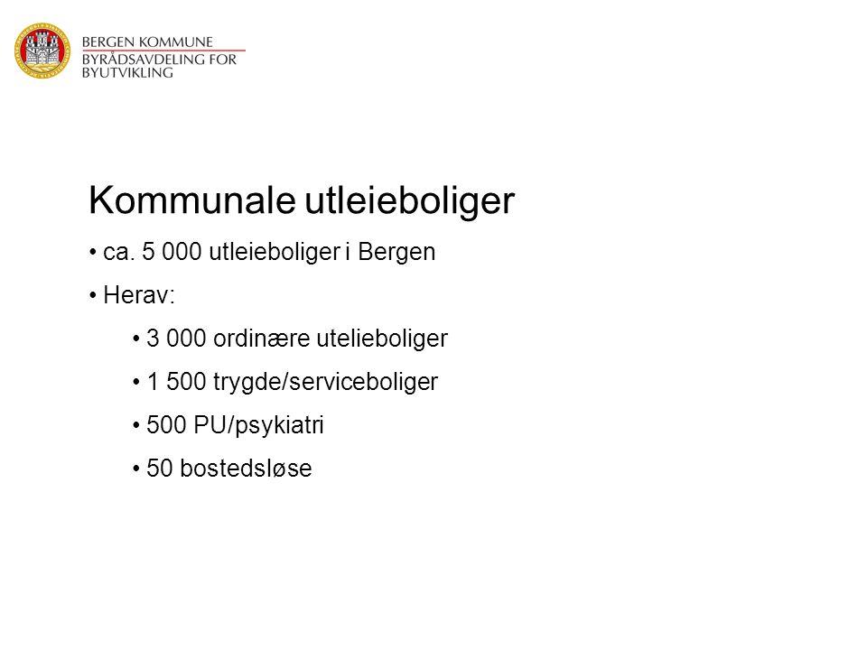 Kommunale utleieboliger ca. 5 000 utleieboliger i Bergen Herav: 3 000 ordinære utelieboliger 1 500 trygde/serviceboliger 500 PU/psykiatri 50 bostedslø