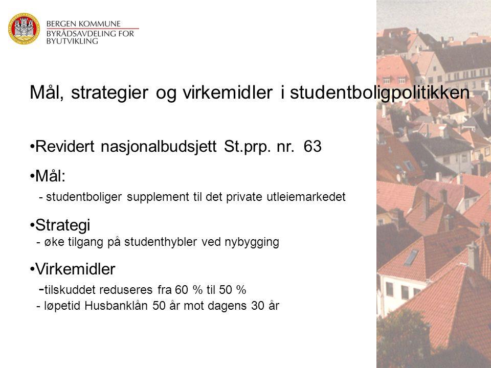 Mål, strategier og virkemidler i studentboligpolitikken Revidert nasjonalbudsjett St.prp. nr. 63 Mål: - studentboliger supplement til det private utle