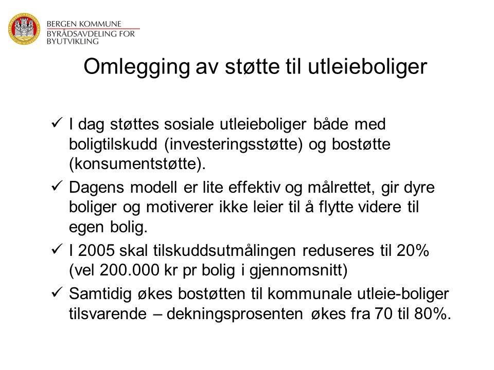 Virkemidler i velferdspolitikken Fra investeringsstøtte til konsumstøtte (bostøtte) Bostøtteordningen, samordning stat – kommune.