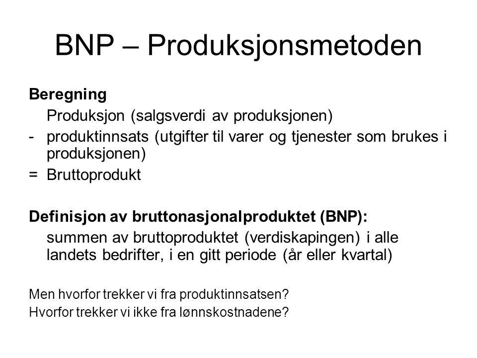 BNP – Produksjonsmetoden Beregning Produksjon (salgsverdi av produksjonen) - produktinnsats (utgifter til varer og tjenester som brukes i produksjonen