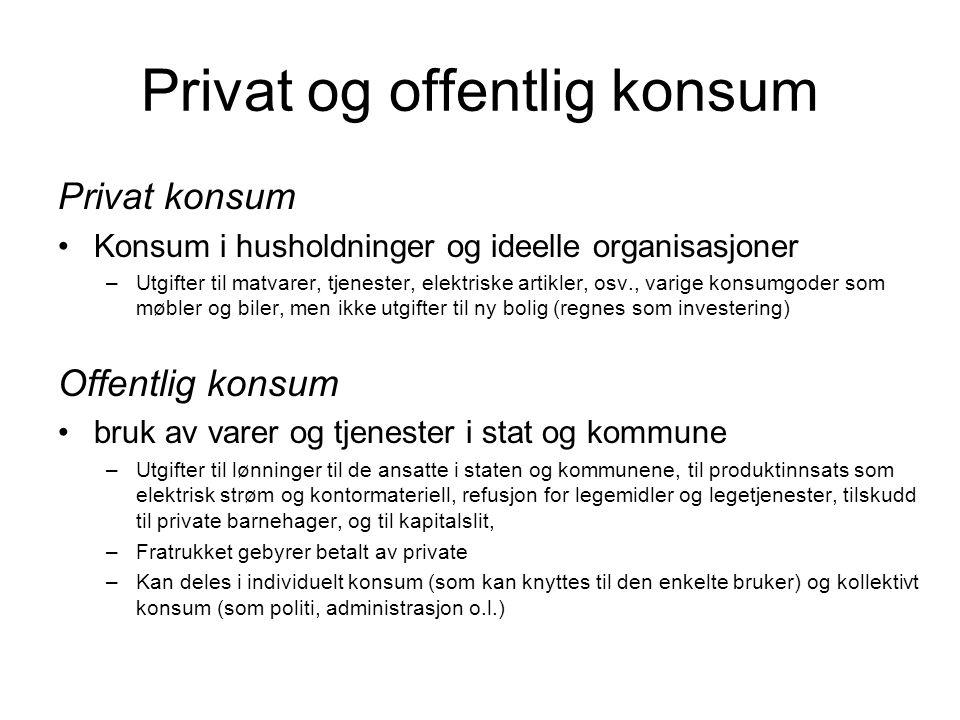 Privat og offentlig konsum Privat konsum Konsum i husholdninger og ideelle organisasjoner –Utgifter til matvarer, tjenester, elektriske artikler, osv.