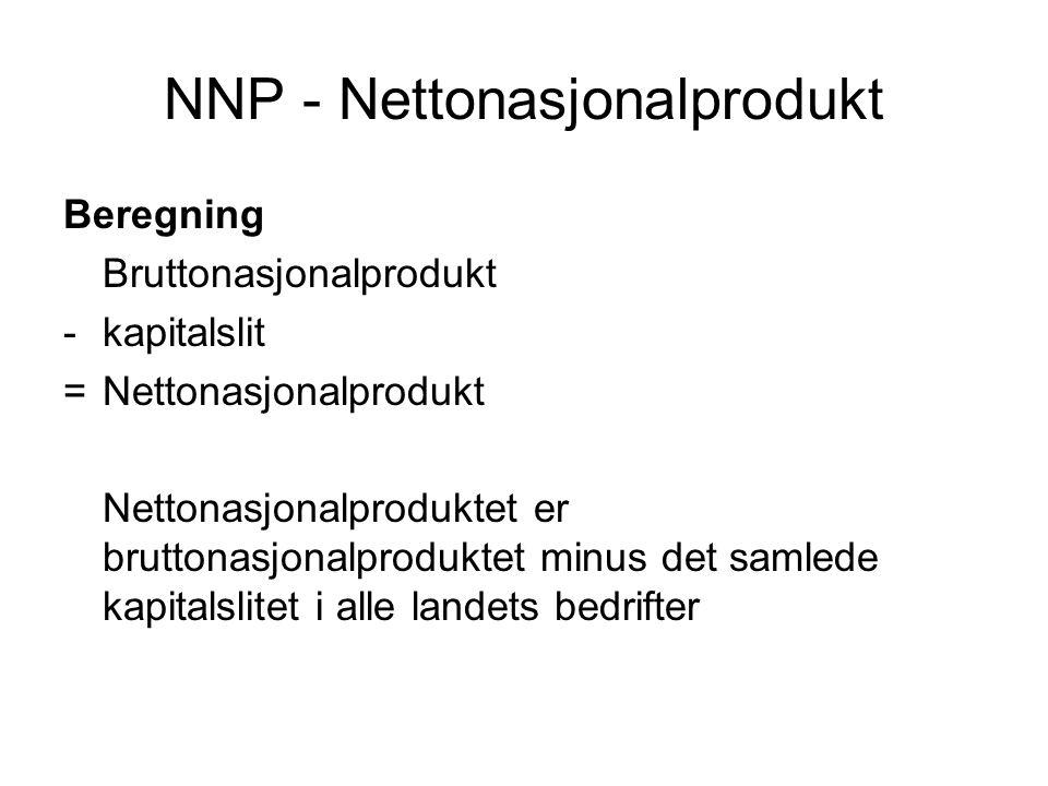 NNP - Nettonasjonalprodukt Beregning Bruttonasjonalprodukt - kapitalslit =Nettonasjonalprodukt Nettonasjonalproduktet er bruttonasjonalproduktet minus