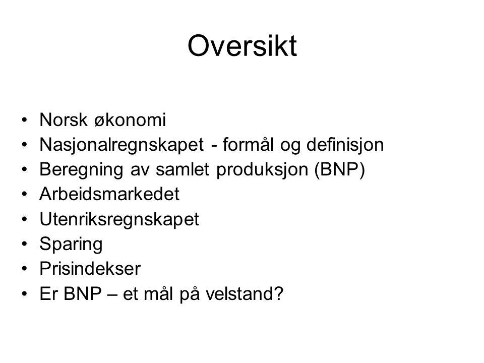 Oversikt Norsk økonomi Nasjonalregnskapet - formål og definisjon Beregning av samlet produksjon (BNP) Arbeidsmarkedet Utenriksregnskapet Sparing Prisi
