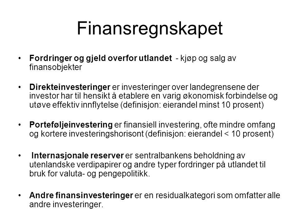 Finansregnskapet Fordringer og gjeld overfor utlandet - kjøp og salg av finansobjekter Direkteinvesteringer er investeringer over landegrensene der in
