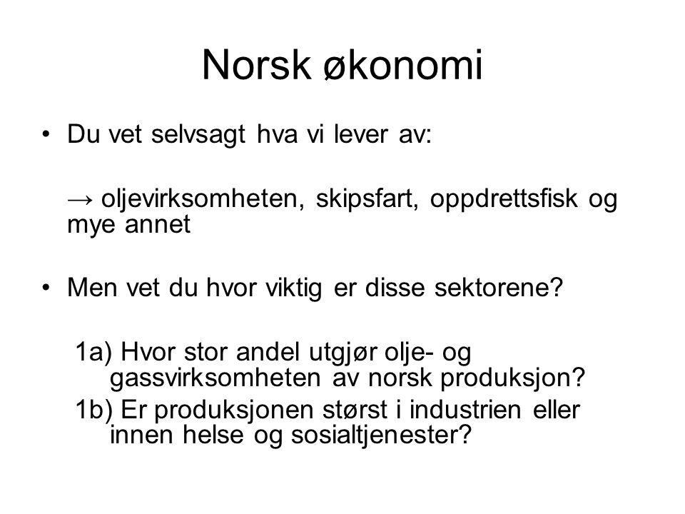 Norsk økonomi Du vet selvsagt hva vi lever av: → oljevirksomheten, skipsfart, oppdrettsfisk og mye annet Men vet du hvor viktig er disse sektorene? 1a