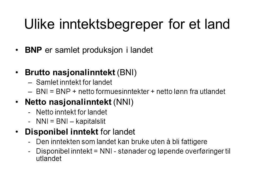 Ulike inntektsbegreper for et land BNP er samlet produksjon i landet Brutto nasjonalinntekt (BNI) –Samlet inntekt for landet –BNI = BNP + netto formue