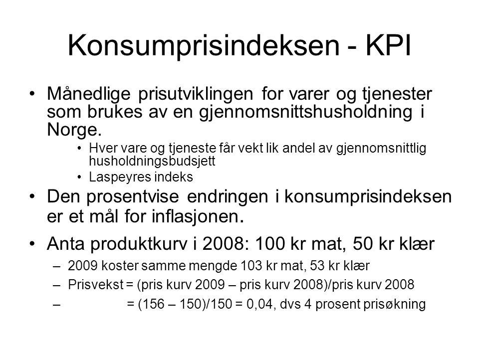Konsumprisindeksen - KPI Månedlige prisutviklingen for varer og tjenester som brukes av en gjennomsnittshusholdning i Norge. Hver vare og tjeneste får