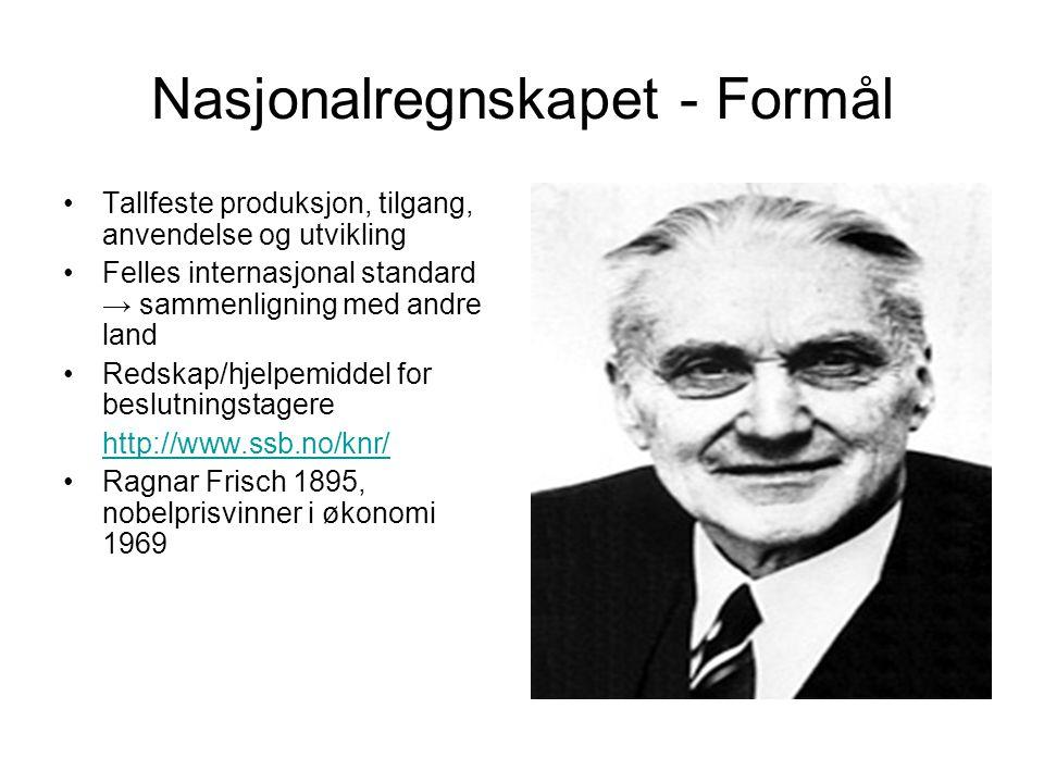 Nasjonalregnskapet - Formål Tallfeste produksjon, tilgang, anvendelse og utvikling Felles internasjonal standard → sammenligning med andre land Redska