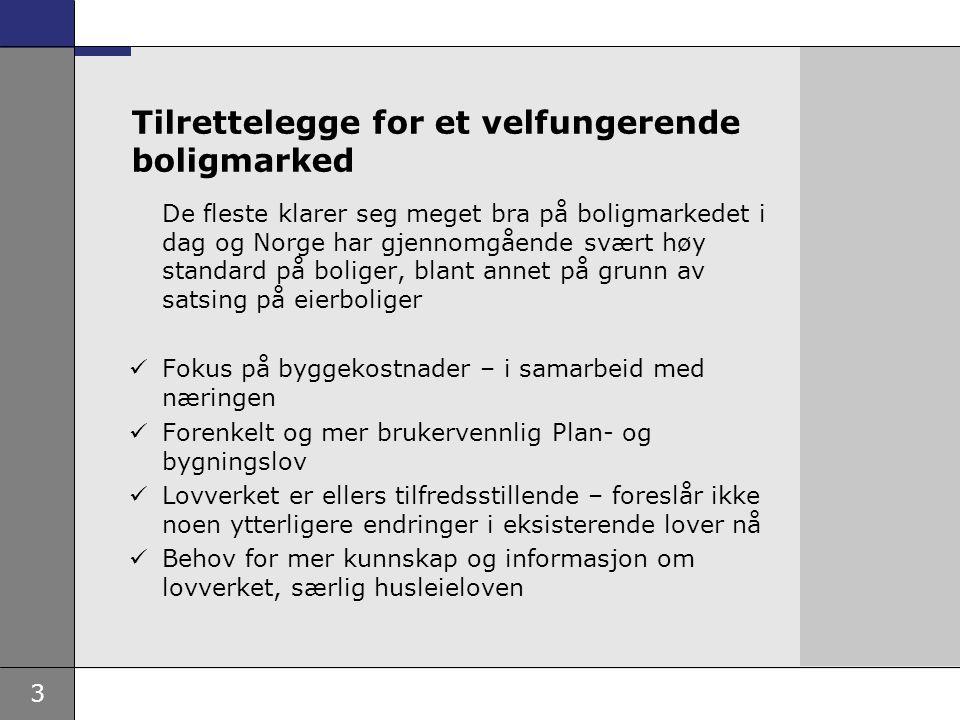 3 Tilrettelegge for et velfungerende boligmarked De fleste klarer seg meget bra på boligmarkedet i dag og Norge har gjennomgående svært høy standard på boliger, blant annet på grunn av satsing på eierboliger Fokus på byggekostnader – i samarbeid med næringen Forenkelt og mer brukervennlig Plan- og bygningslov Lovverket er ellers tilfredsstillende – foreslår ikke noen ytterligere endringer i eksisterende lover nå Behov for mer kunnskap og informasjon om lovverket, særlig husleieloven