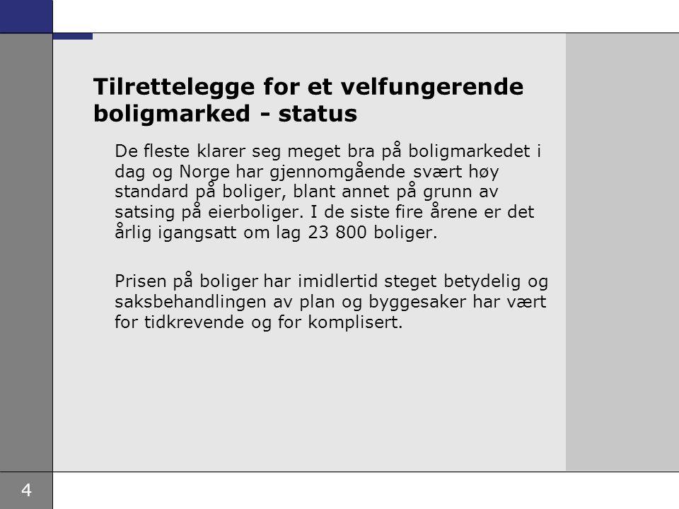 4 Tilrettelegge for et velfungerende boligmarked - status De fleste klarer seg meget bra på boligmarkedet i dag og Norge har gjennomgående svært høy standard på boliger, blant annet på grunn av satsing på eierboliger.