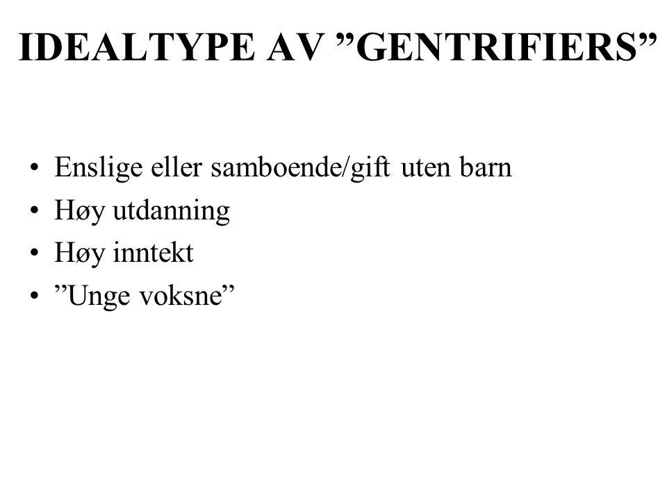 """IDEALTYPE AV """"GENTRIFIERS"""" Enslige eller samboende/gift uten barn Høy utdanning Høy inntekt """"Unge voksne"""""""