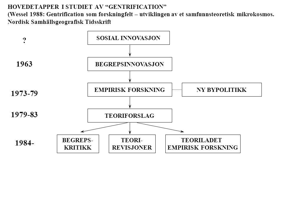 """HOVEDETAPPER I STUDIET AV """"GENTRIFICATION"""" (Wessel 1988: Gentrification som forskningfelt – utviklingen av et samfunnsteoretisk mikrokosmos. Nordisk S"""