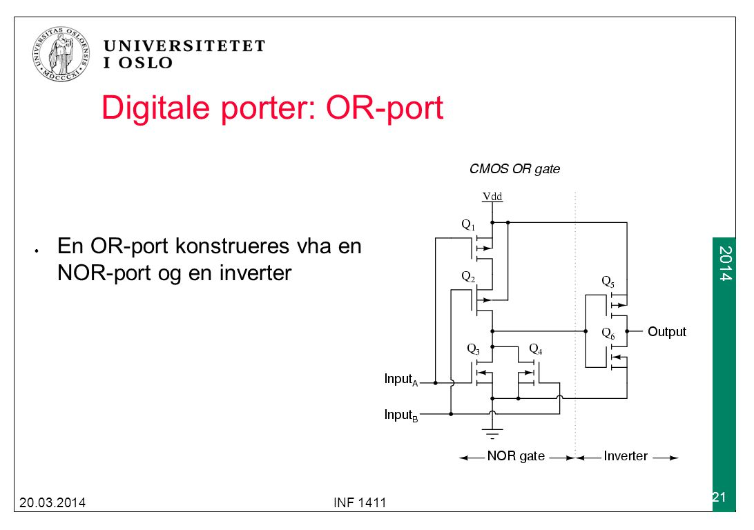 2009 2014 Digitale porter: OR-port 20.03.2014INF 1411 21 En OR-port konstrueres vha en NOR-port og en inverter