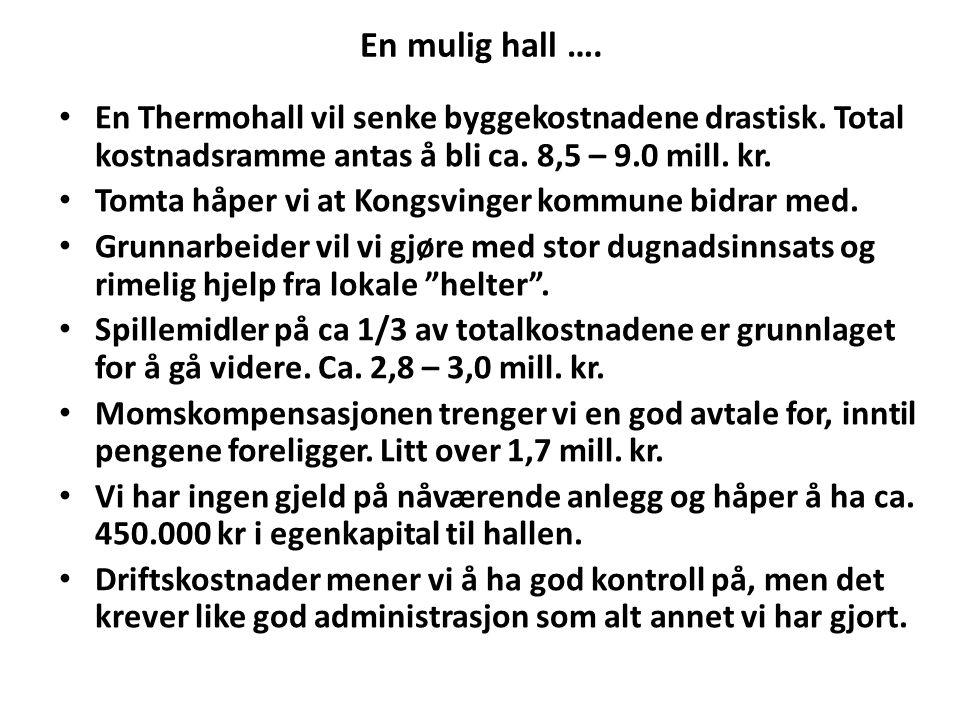 En mulig hall …. En Thermohall vil senke byggekostnadene drastisk. Total kostnadsramme antas å bli ca. 8,5 – 9.0 mill. kr. Tomta håper vi at Kongsving
