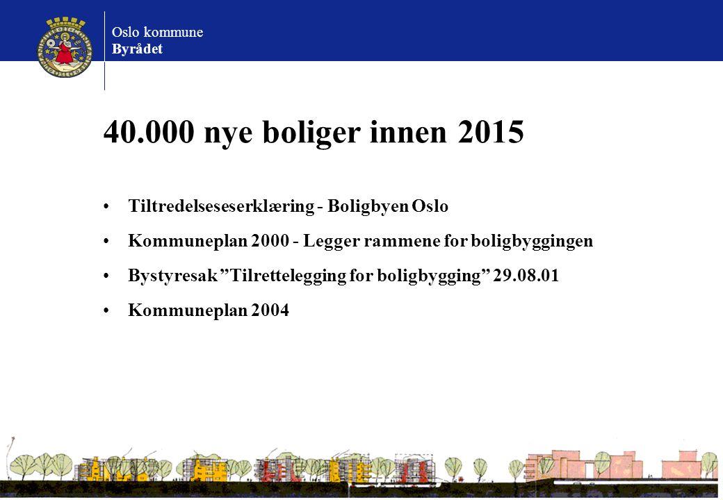 Oslo kommune Byrådet 40.000 nye boliger innen 2015 Tiltredelseseserklæring - Boligbyen Oslo Kommuneplan 2000 - Legger rammene for boligbyggingen Bysty
