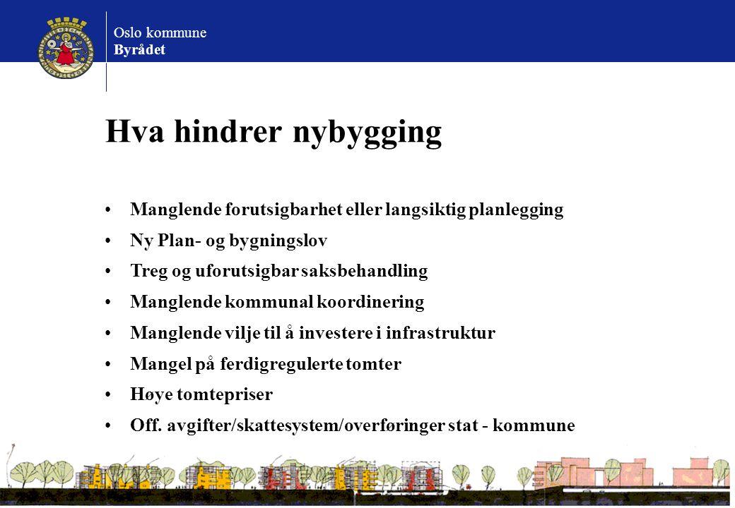Oslo kommune Byrådet Hva hindrer nybygging Manglende forutsigbarhet eller langsiktig planlegging Ny Plan- og bygningslov Treg og uforutsigbar saksbeha