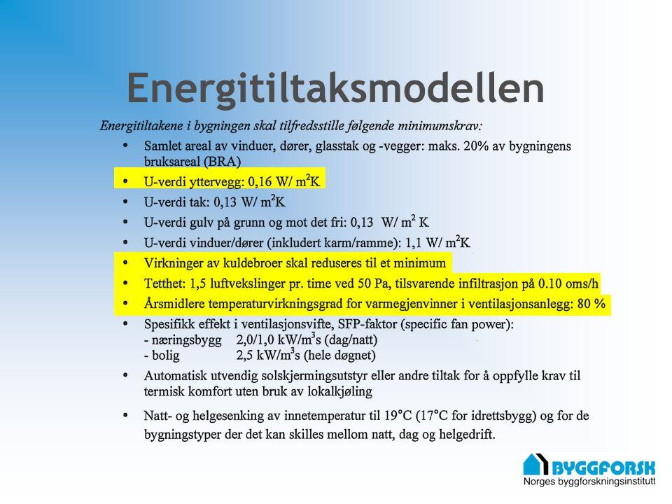 Energitiltaksmodellen