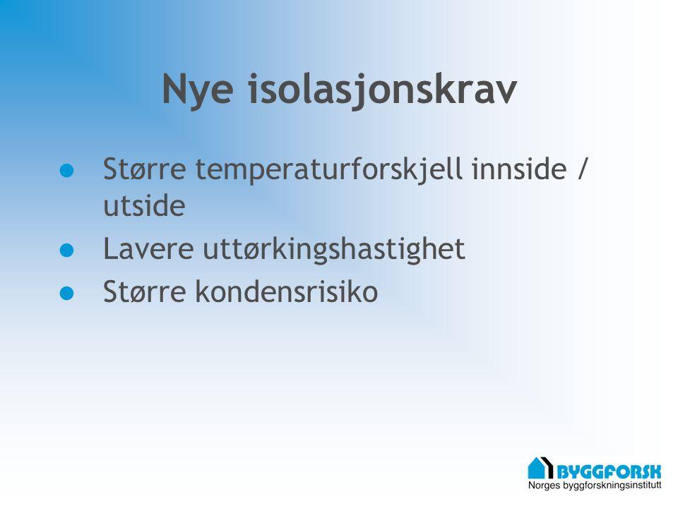 Nye isolasjonskrav Større temperaturforskjell innside / utside Lavere uttørkingshastighet Større kondensrisiko