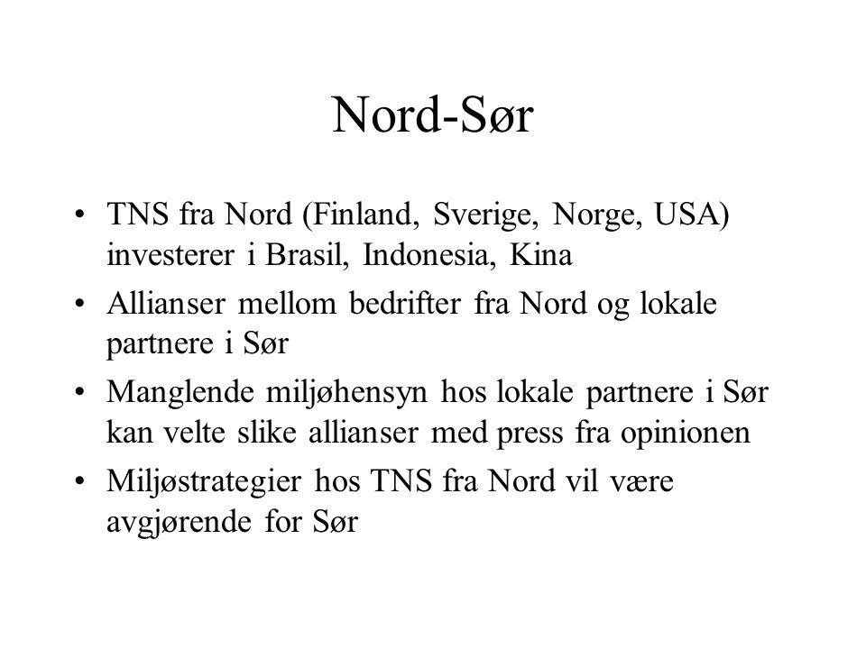 Nord-Sør TNS fra Nord (Finland, Sverige, Norge, USA) investerer i Brasil, Indonesia, Kina Allianser mellom bedrifter fra Nord og lokale partnere i Sør Manglende miljøhensyn hos lokale partnere i Sør kan velte slike allianser med press fra opinionen Miljøstrategier hos TNS fra Nord vil være avgjørende for Sør