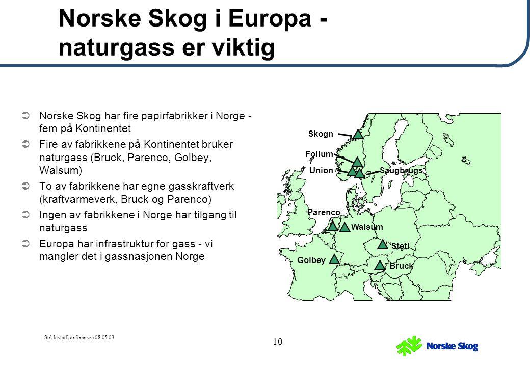 Stiklestadkonferansen 08.05.03 10 Norske Skog i Europa - naturgass er viktig Skogn Union Follum Golbey Steti Bruck Saugbrugs  Norske Skog har fire pa