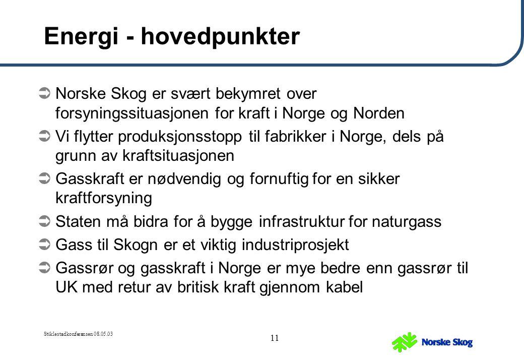 Stiklestadkonferansen 08.05.03 11 Energi - hovedpunkter  Norske Skog er svært bekymret over forsyningssituasjonen for kraft i Norge og Norden  Vi fl