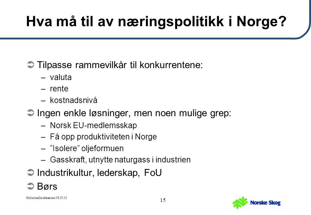 Stiklestadkonferansen 08.05.03 15 Hva må til av næringspolitikk i Norge?  Tilpasse rammevilkår til konkurrentene: –valuta –rente –kostnadsnivå  Inge