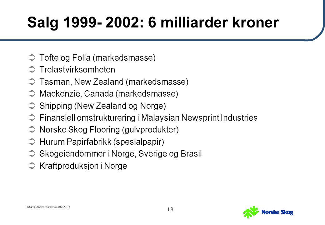 Stiklestadkonferansen 08.05.03 18 Salg 1999- 2002: 6 milliarder kroner  Tofte og Folla (markedsmasse)  Trelastvirksomheten  Tasman, New Zealand (ma