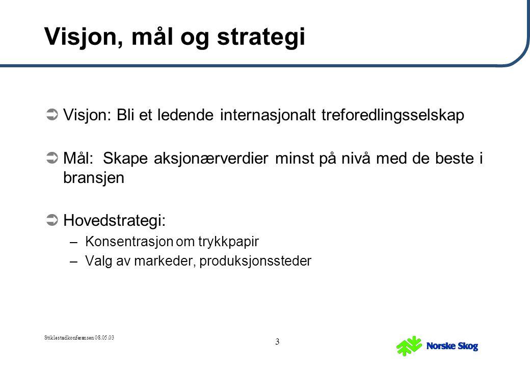 Stiklestadkonferansen 08.05.03 3 Visjon, mål og strategi  Visjon: Bli et ledende internasjonalt treforedlingsselskap  Mål: Skape aksjonærverdier min
