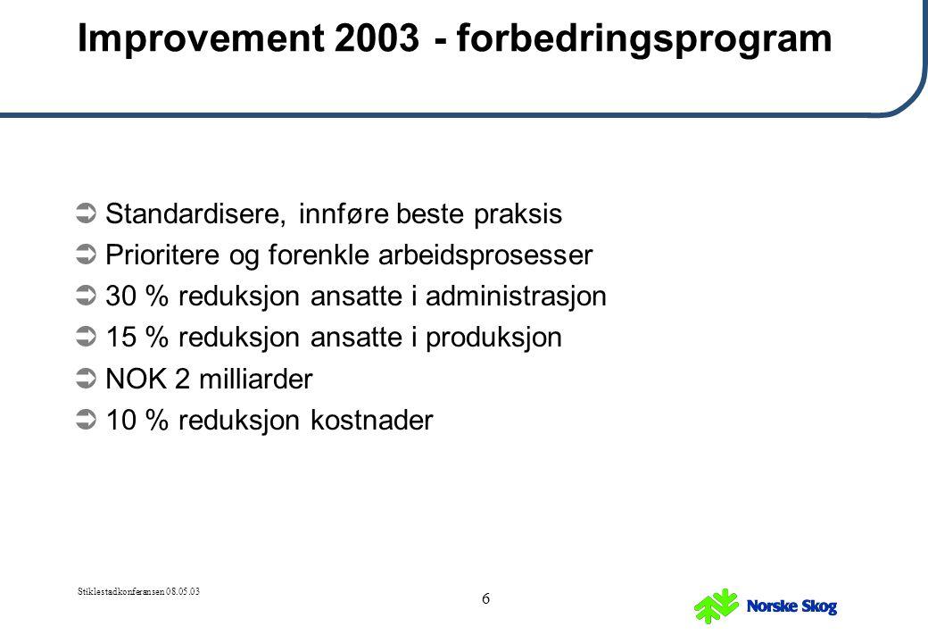 Stiklestadkonferansen 08.05.03 6 Improvement 2003 - forbedringsprogram  Standardisere, innføre beste praksis  Prioritere og forenkle arbeidsprosesse