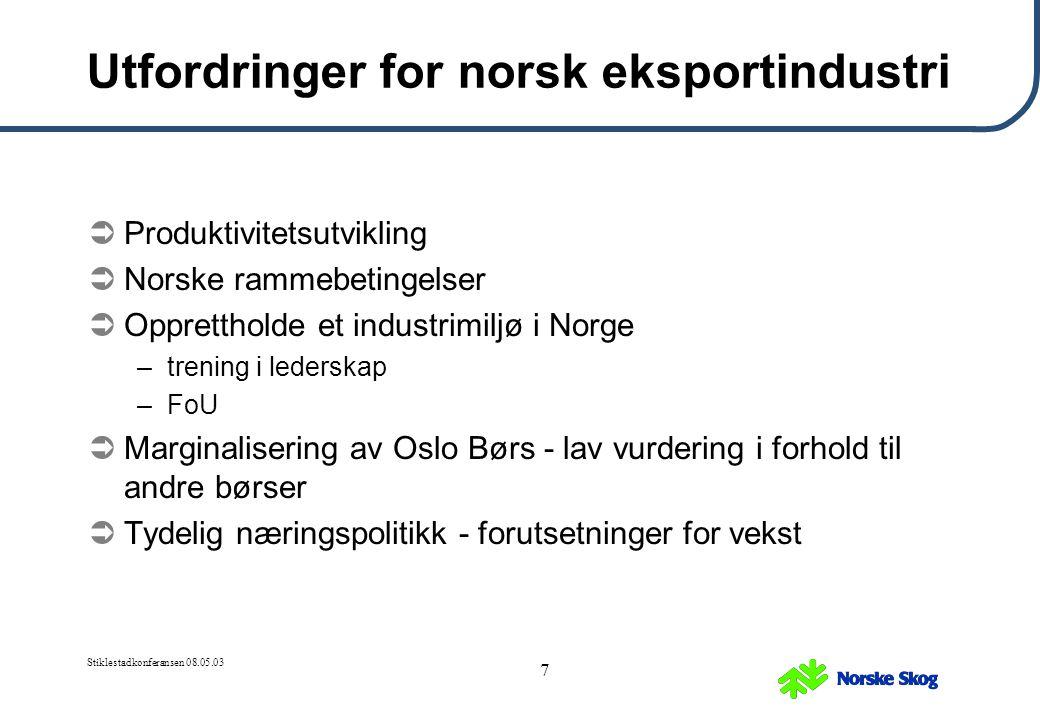 Stiklestadkonferansen 08.05.03 7 Utfordringer for norsk eksportindustri  Produktivitetsutvikling  Norske rammebetingelser  Opprettholde et industri