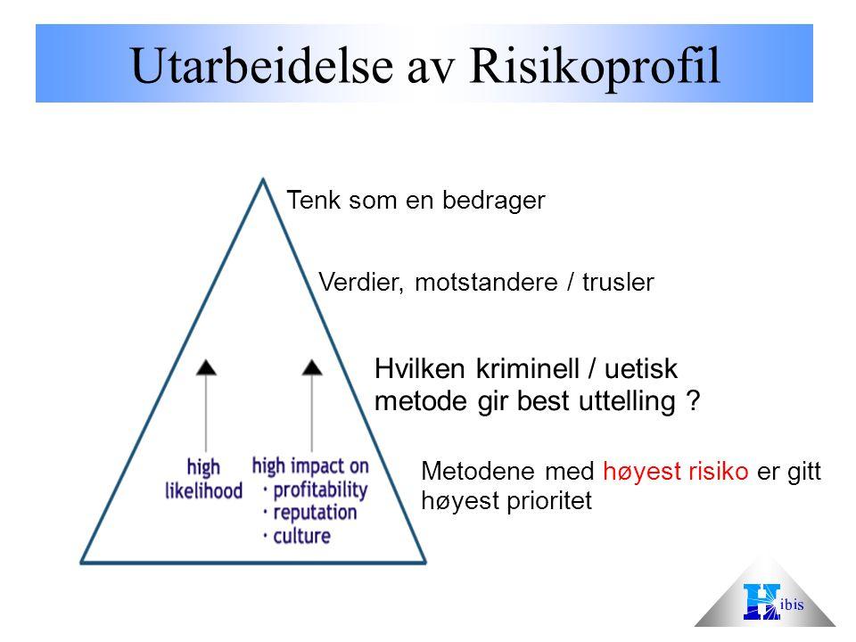 Utarbeidelse av Risikoprofil Hvilken kriminell / uetisk metode gir best uttelling .