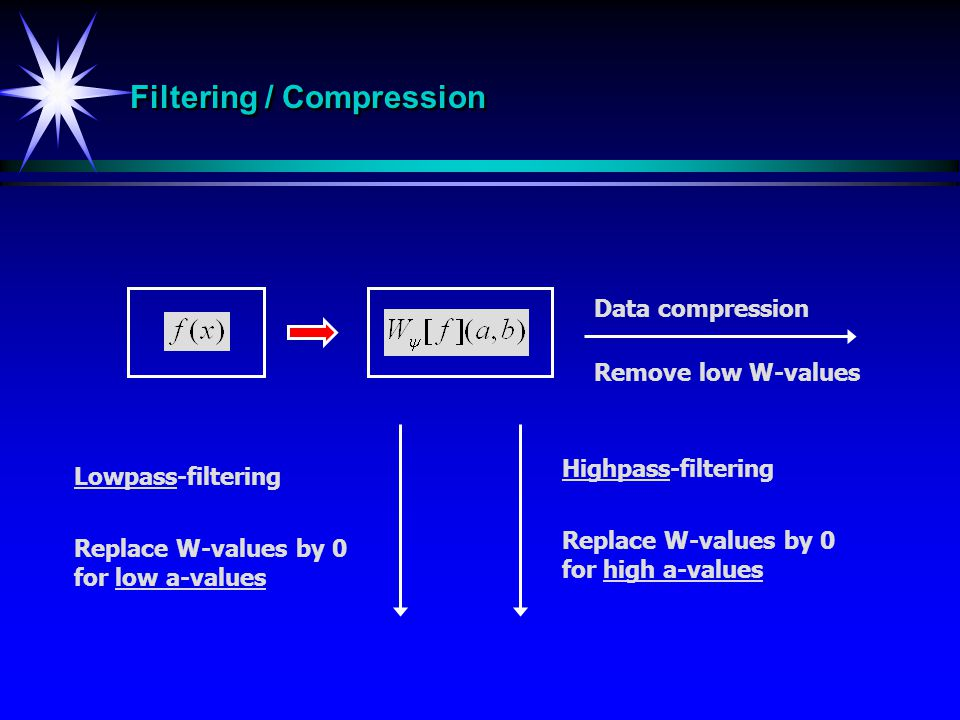 Filtering / Compression Data compression Remove low W-values Lowpass-filtering Replace W-values by 0 for low a-values Highpass-filtering Replace W-values by 0 for high a-values