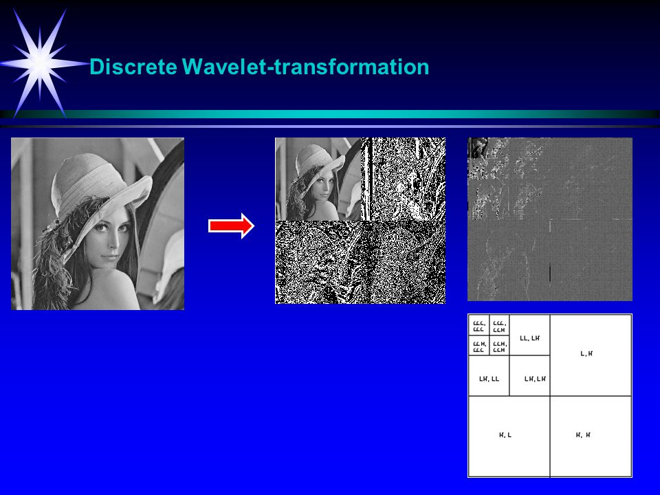 Discrete Wavelet-transformation