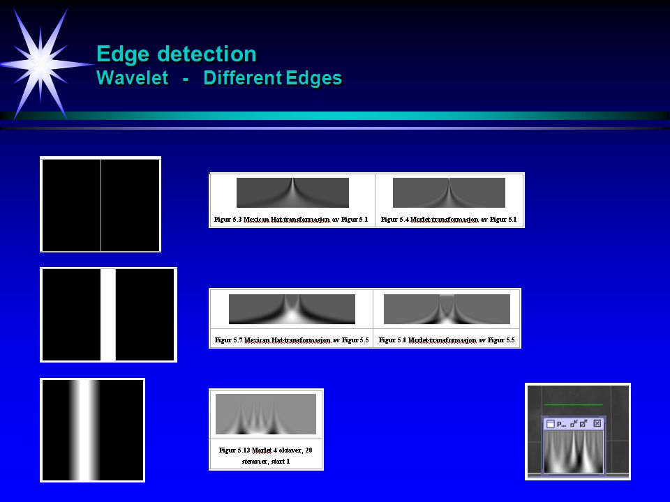 Edge detection Wavelet - Different Edges