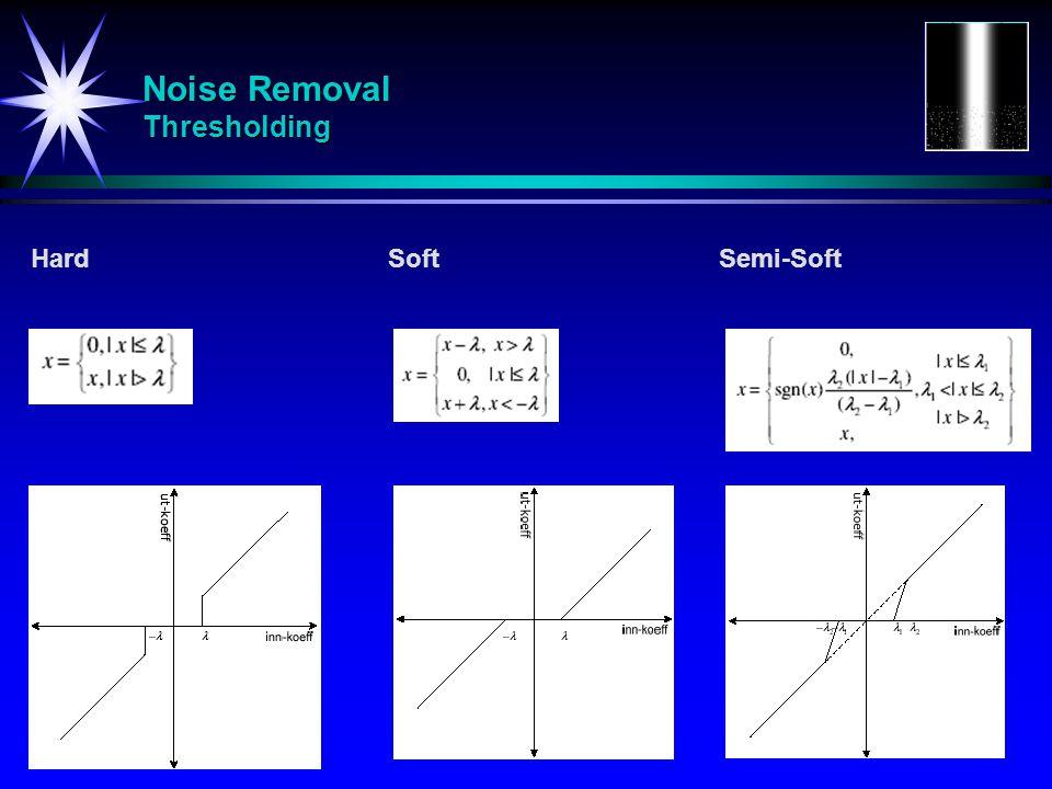Noise Removal Thresholding HardSoftSemi-Soft