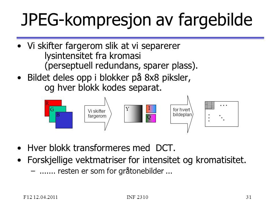 F12 12.04.2011INF 231031 JPEG-kompresjon av fargebilde Vi skifter fargerom slik at vi separerer lysintensitet fra kromasi (perseptuell redundans, spar