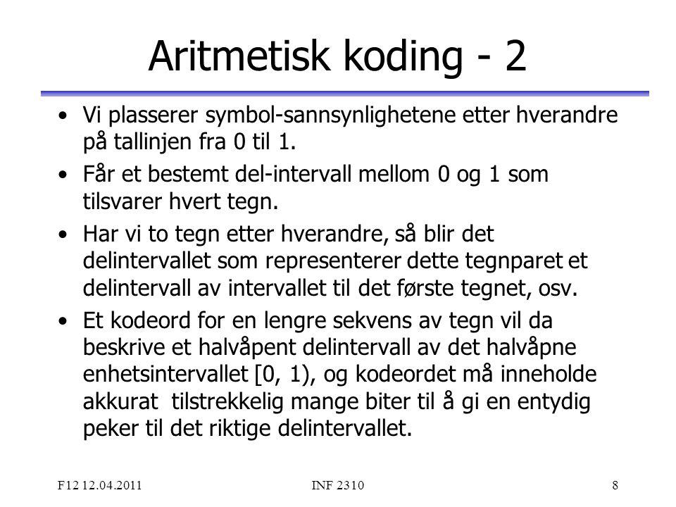 F12 12.04.2011INF 23108 Aritmetisk koding - 2 Vi plasserer symbol-sannsynlighetene etter hverandre på tallinjen fra 0 til 1. Får et bestemt del-interv