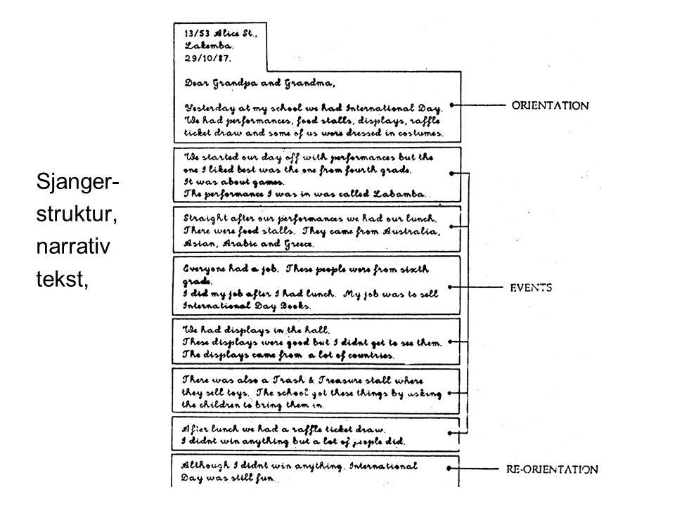 Frøydis Hertzberg, ILS Sjanger- struktur, narrativ tekst,
