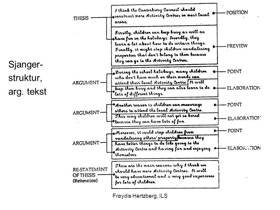 Frøydis Hertzberg, ILS Sjanger- struktur, arg. tekst