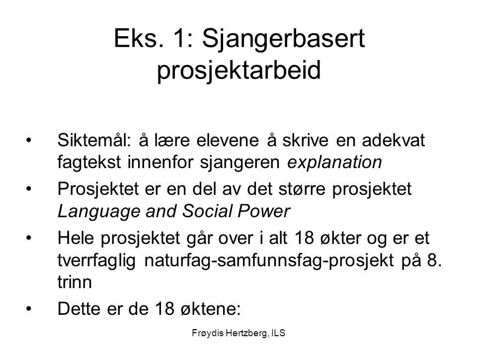 Frøydis Hertzberg, ILS Eks. 1: Sjangerbasert prosjektarbeid Siktemål: å lære elevene å skrive en adekvat fagtekst innenfor sjangeren explanation Prosj