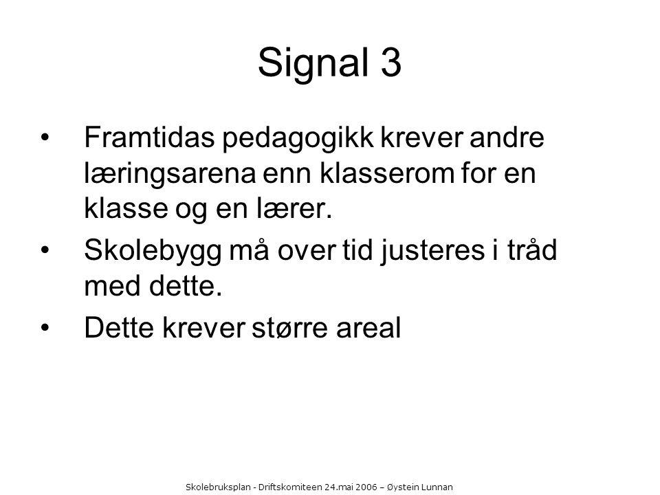 Skolebruksplan - Driftskomiteen 24.mai 2006 – Øystein Lunnan Signal 3 Framtidas pedagogikk krever andre læringsarena enn klasserom for en klasse og en