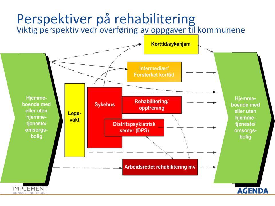 Perspektiver på rehabilitering Viktig perspektiv vedr overføring av oppgaver til kommunene