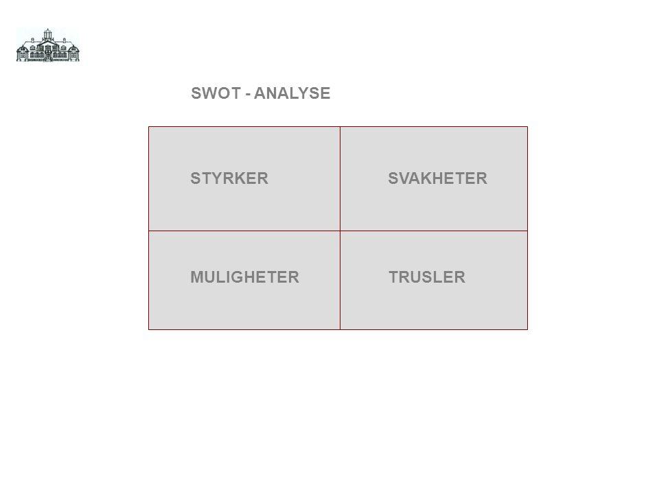 STYRKERSVAKHETER MULIGHETERTRUSLER SWOT - ANALYSE