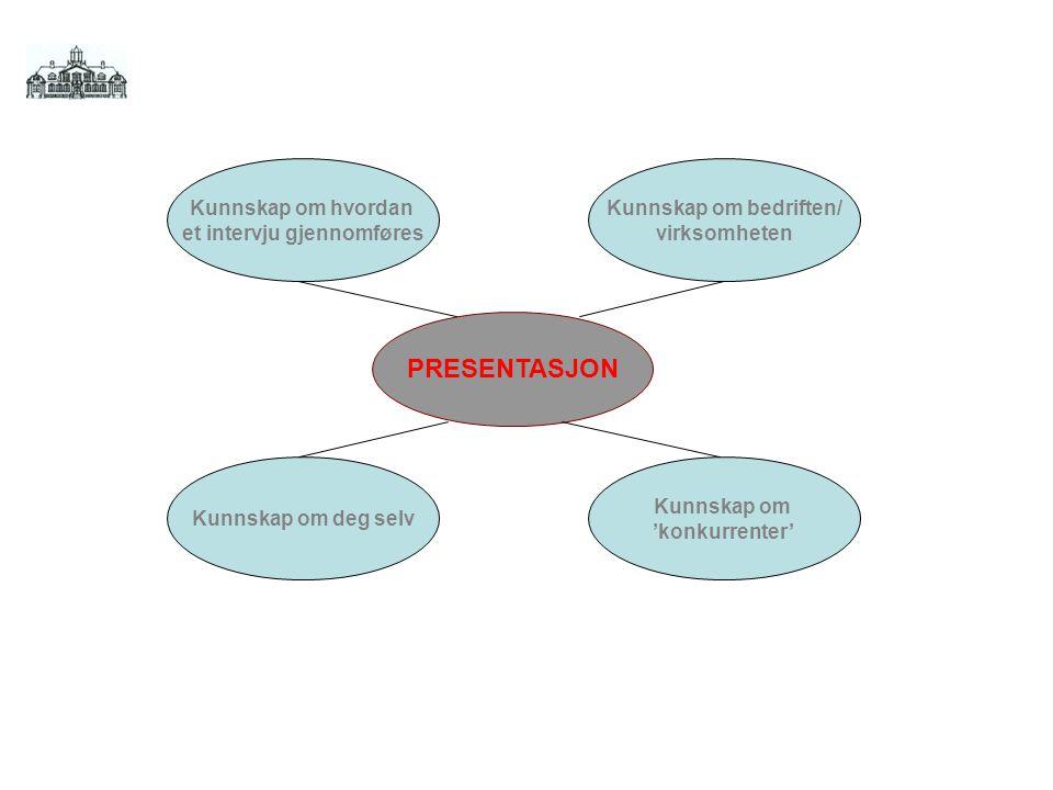 Kunnskap om deg selv Kunnskap om hvordan et intervju gjennomføres Kunnskap om bedriften/ virksomheten Kunnskap om 'konkurrenter' PRESENTASJON